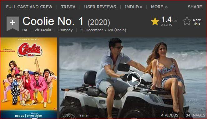 Shocking! Varun-Sara Starrer 'Coolie No. 1' Received The Lowest IMDB Rating