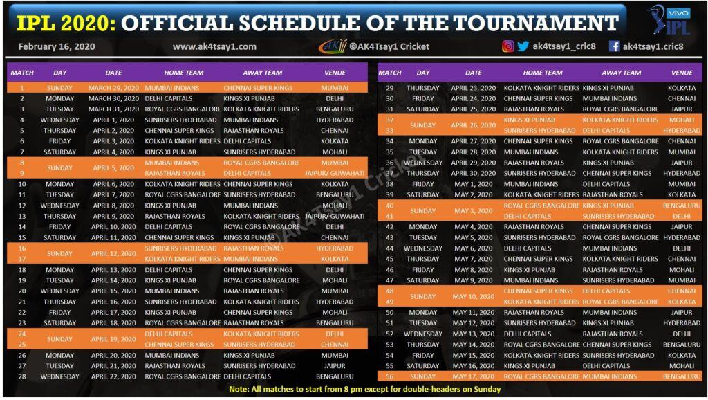IPL 2020 Schedule Image